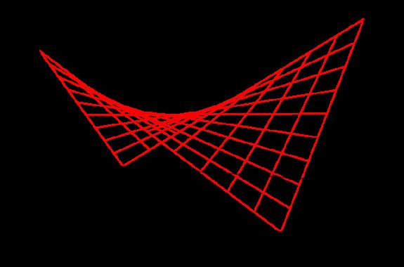 640px-Hyperbolic-paraboloid.svg